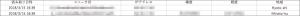 CSVファイルデータイメージ