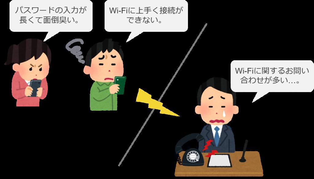 Wi-Fiが繋がらずクレームが発生する